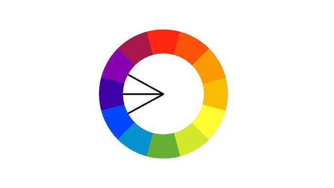 Combinación análoga de colores