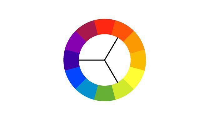 Combinación de color tríada