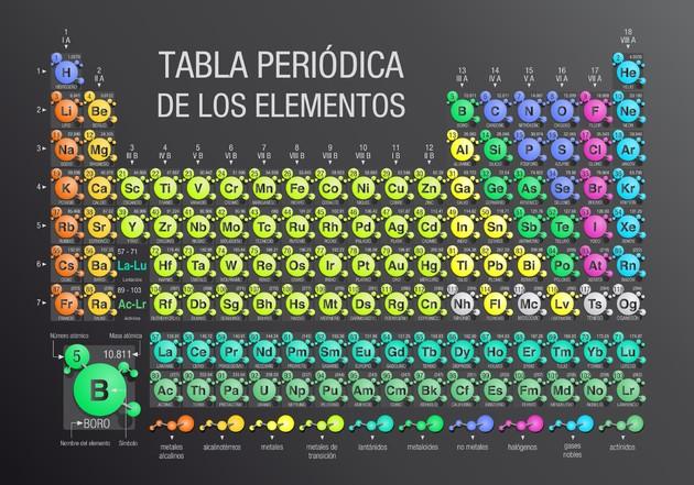 tabla periódica actualizada
