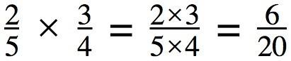 multiplicacion fracciones