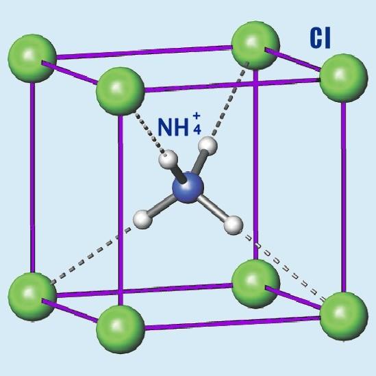 cloruro de amonio compuesto ionico