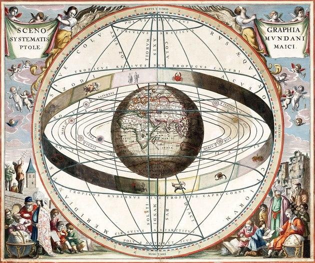 Ptolomeo modelo geocéntrico