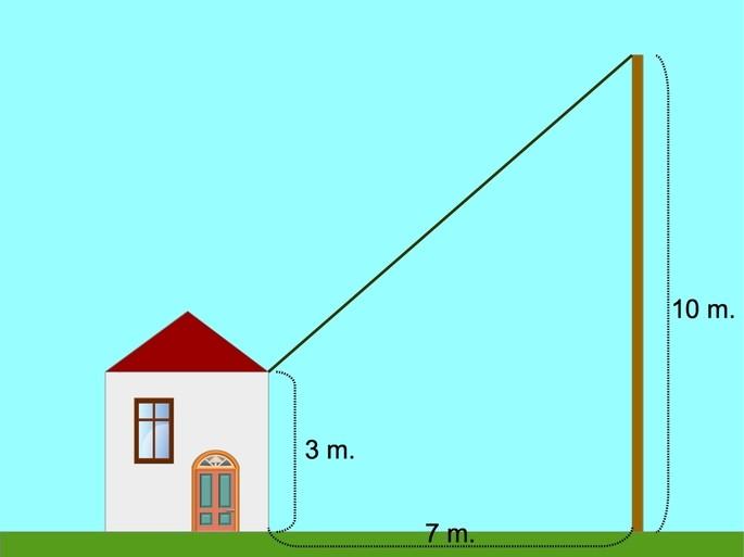 Problema de teorema de Pitágoras